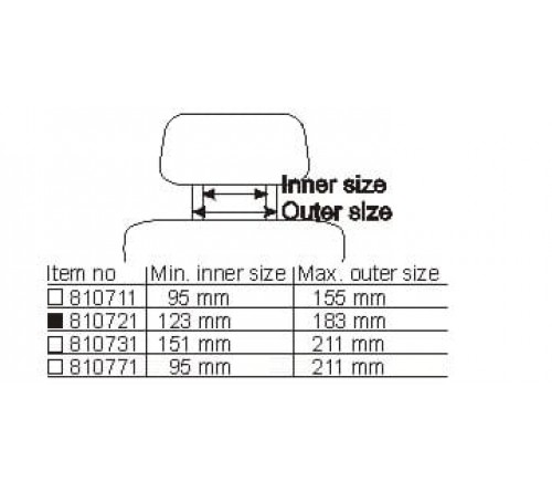 Brodit Headrest mount for Vesa 123/183 mm